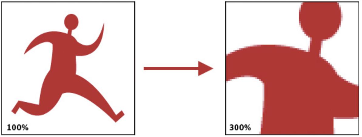 ラスターデータ(ビットマップデータ)