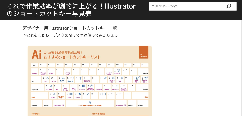 Illustratorショートカットキー