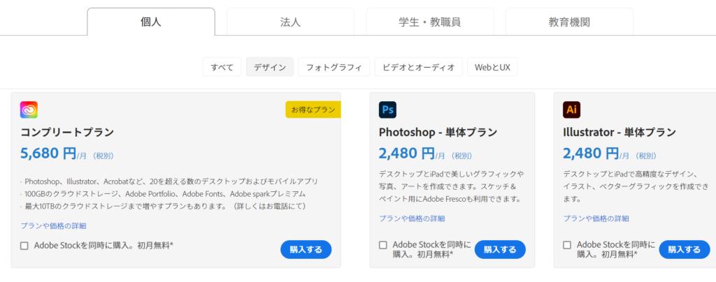 Adobeソフト
